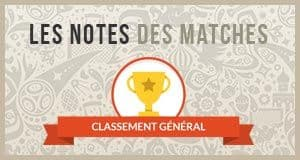 Notes des matches